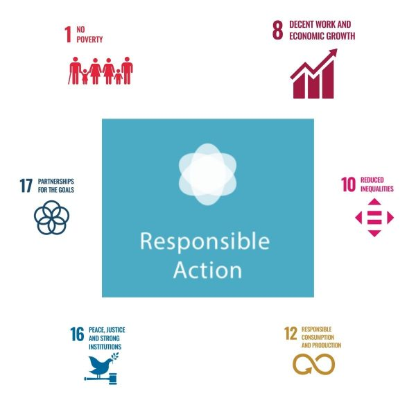 more-about-responsible-action