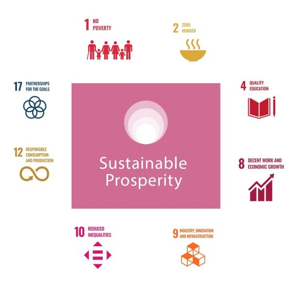 more-about-sustainable-prosperity